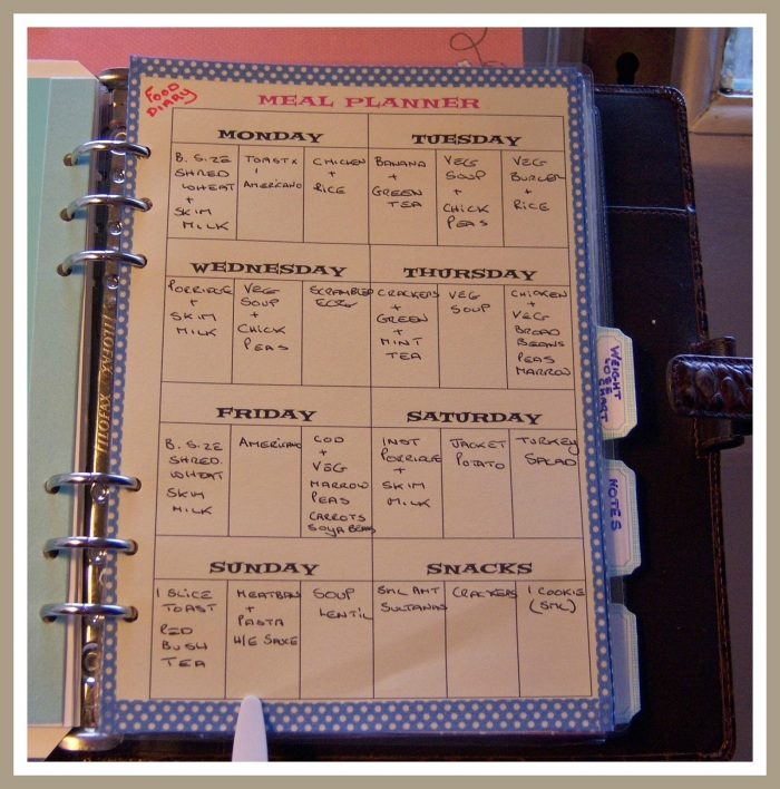 2 My Food Diary