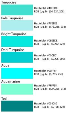 Differences between turquoise teal and aqua janet carr for How to make teal paint