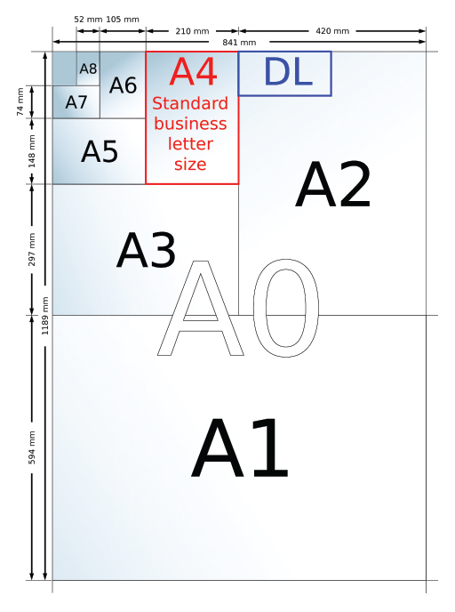 Paper sizes explained – Janet Carr