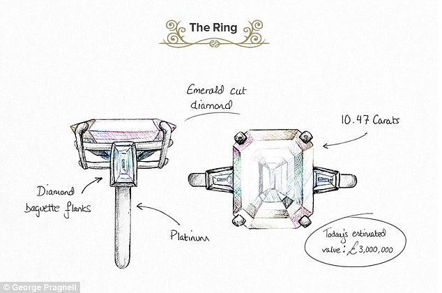 30A34F6800000578-3421708-Princess_Grace_s_engagement_ring_features_a_stunning_10_47_carat-a-401_1454072757528