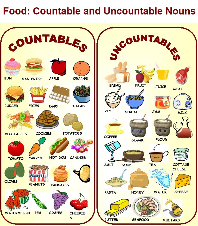 countable and uncountable nouns  u2013 janet carr