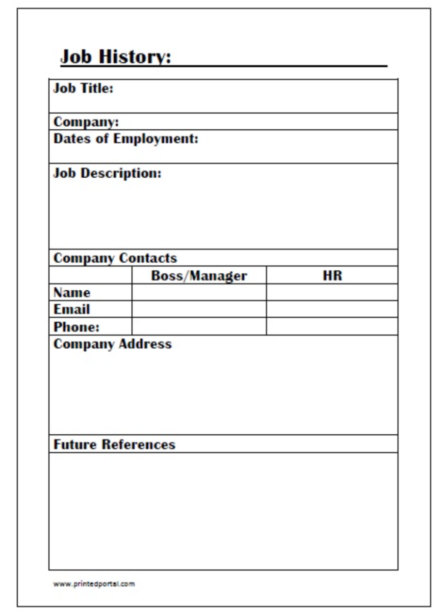 Using a ring planner to further your career - Part 3